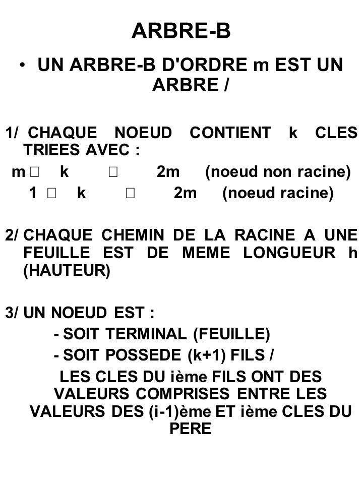 ARBRE-B UN ARBRE-B D ORDRE m EST UN ARBRE /