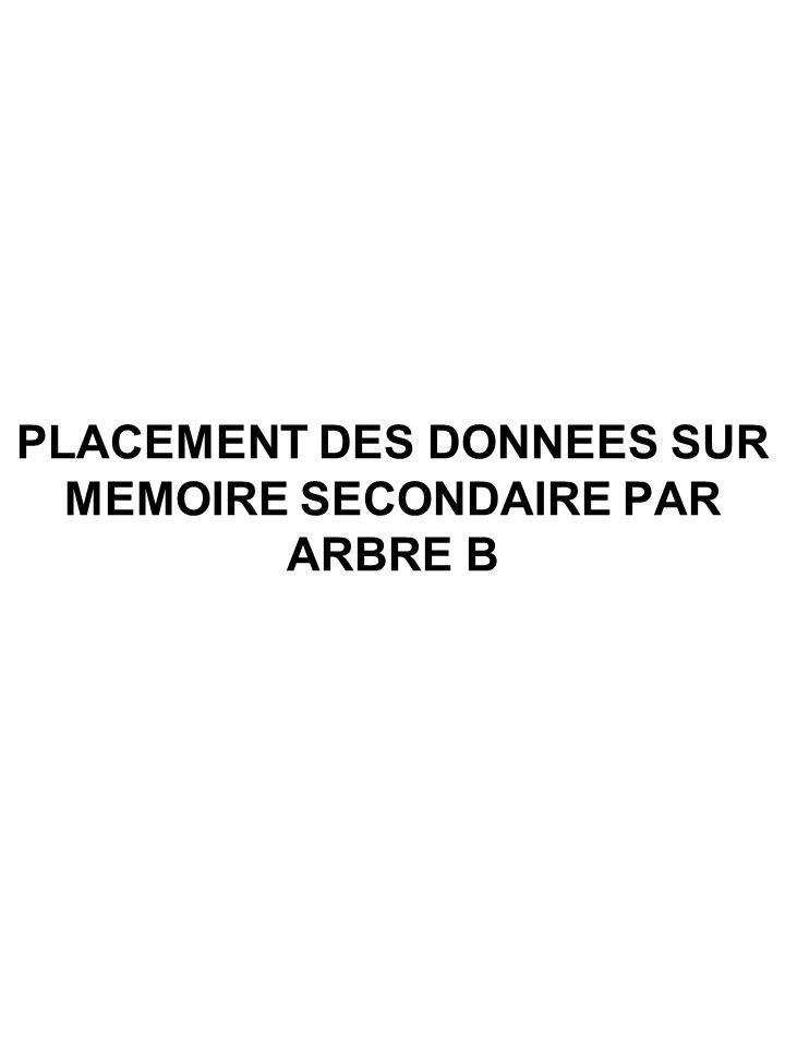 PLACEMENT DES DONNEES SUR MEMOIRE SECONDAIRE PAR ARBRE B