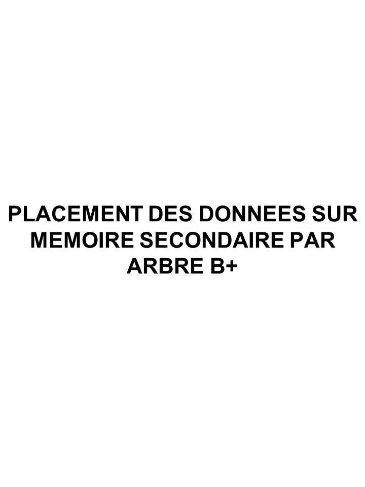 PLACEMENT DES DONNEES SUR MEMOIRE SECONDAIRE PAR ARBRE B+