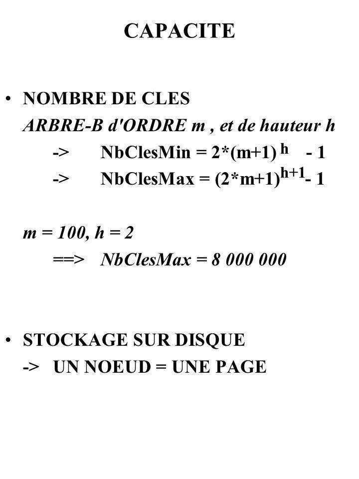 CAPACITE NOMBRE DE CLES ARBRE-B d ORDRE m , et de hauteur h