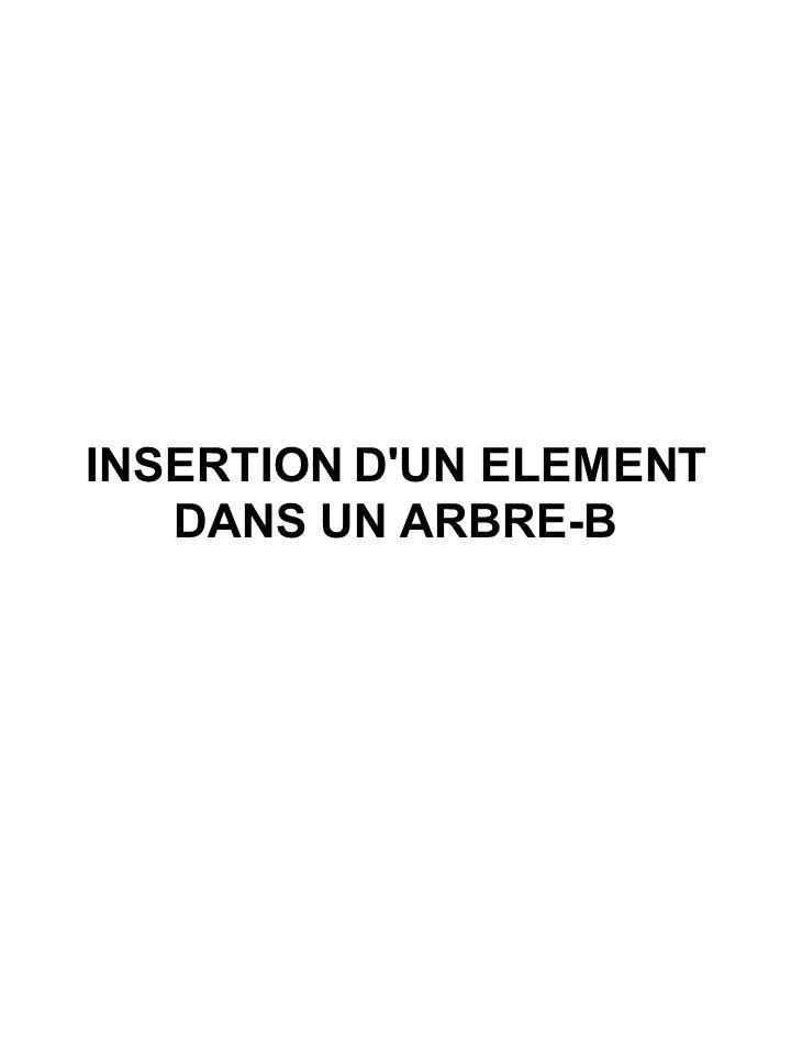 INSERTION D UN ELEMENT DANS UN ARBRE-B
