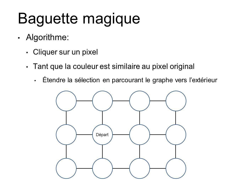 Baguette magique Algorithme: Cliquer sur un pixel