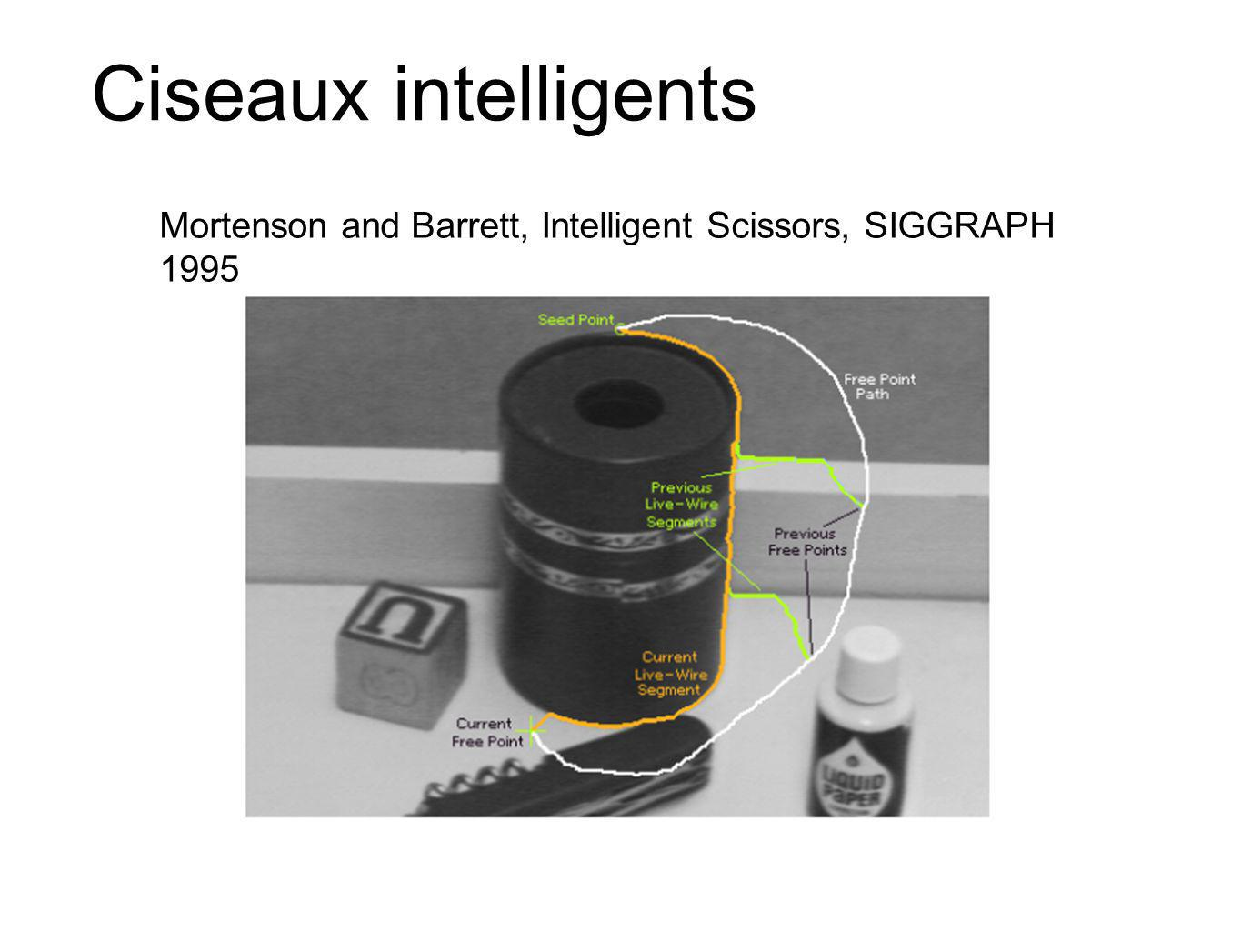 Ciseaux intelligents Mortenson and Barrett, Intelligent Scissors, SIGGRAPH 1995
