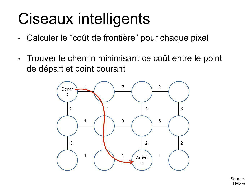 Ciseaux intelligents Calculer le coût de frontière pour chaque pixel