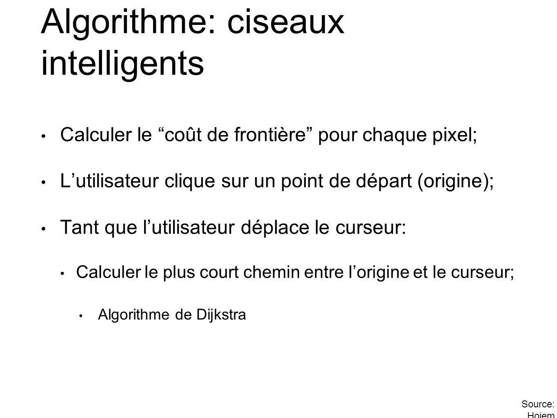 Algorithme: ciseaux intelligents