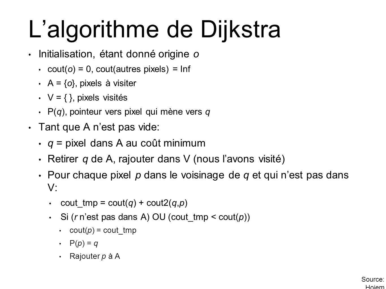 L'algorithme de Dijkstra