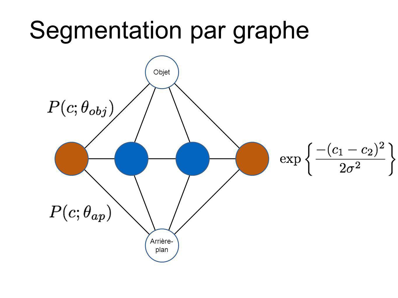 Segmentation par graphe