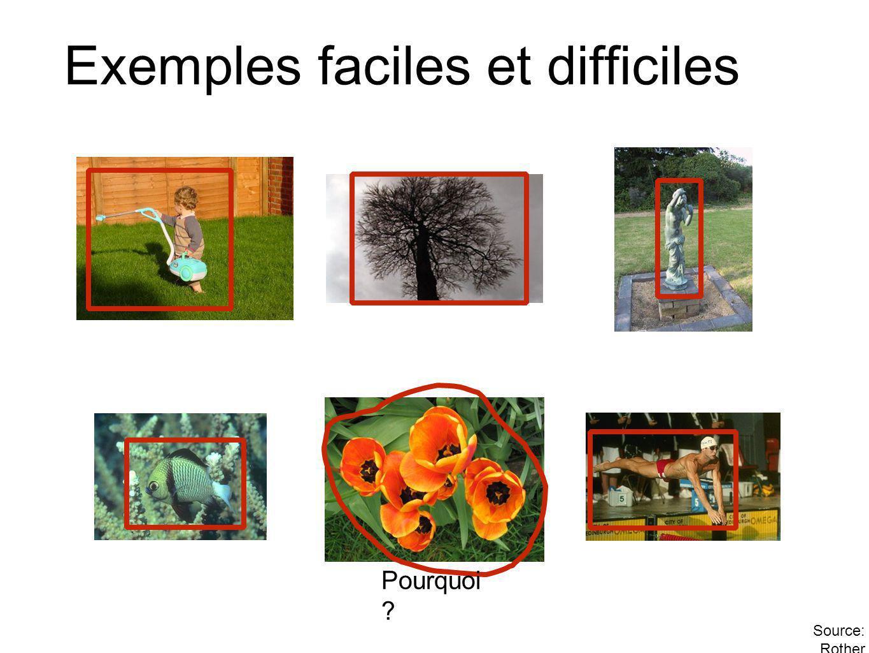 Exemples faciles et difficiles
