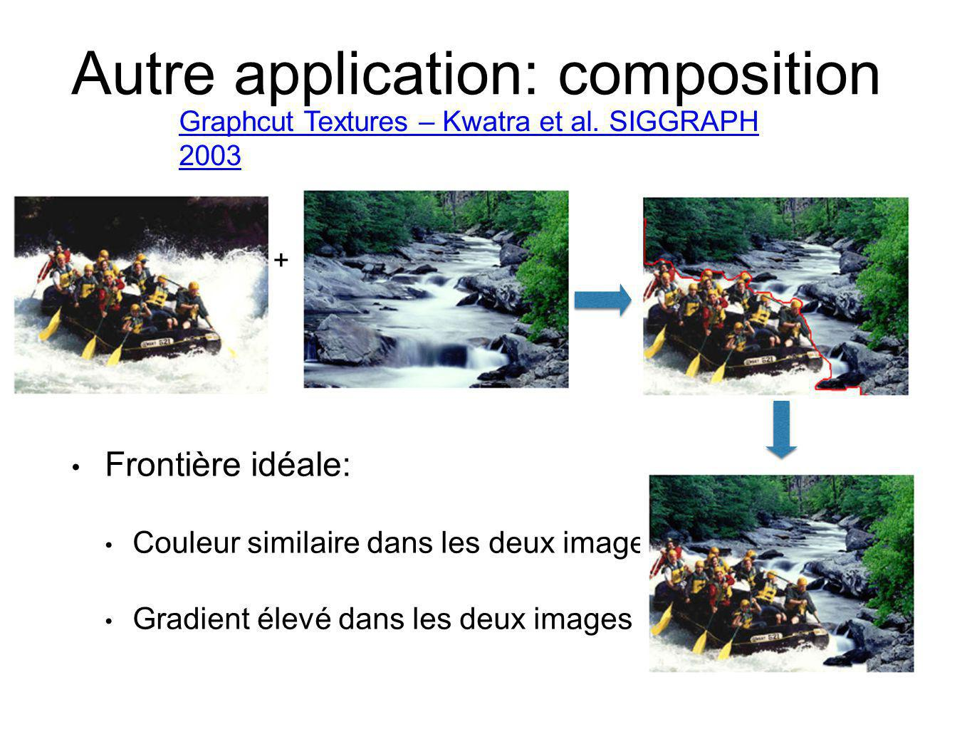 Autre application: composition