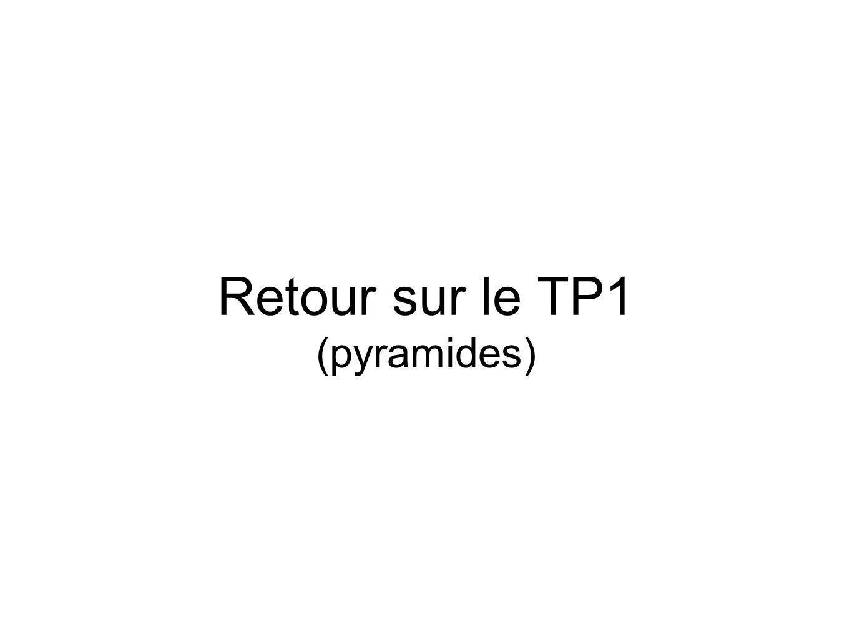 Retour sur le TP1 (pyramides)