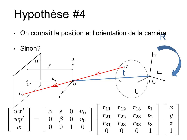 Hypothèse #4 R t On connaît la position et l'orientation de la caméra