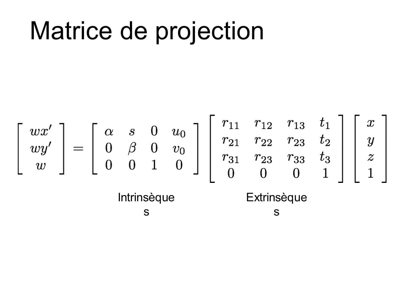 Matrice de projection Intrinsèques Extrinsèques