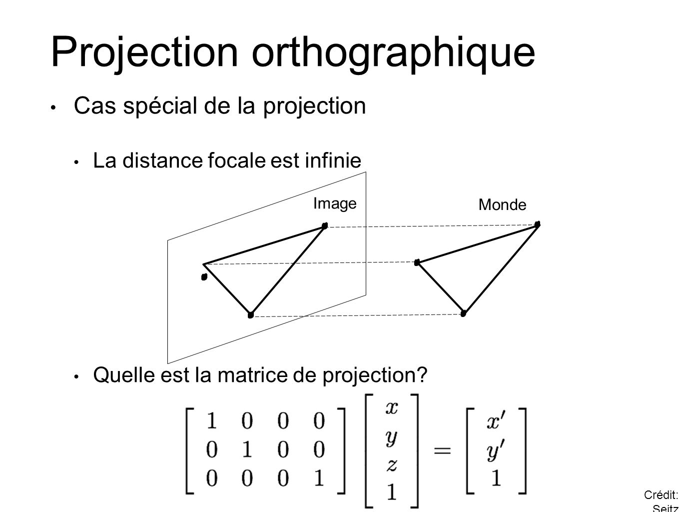 Projection orthographique