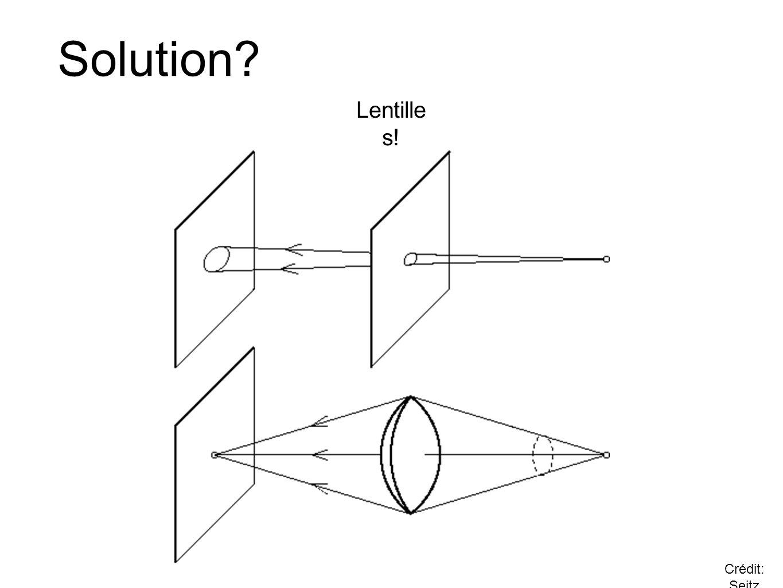 Solution Lentilles! Crédit: Seitz