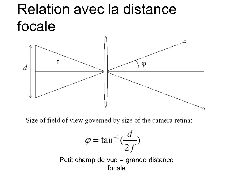 Relation avec la distance focale