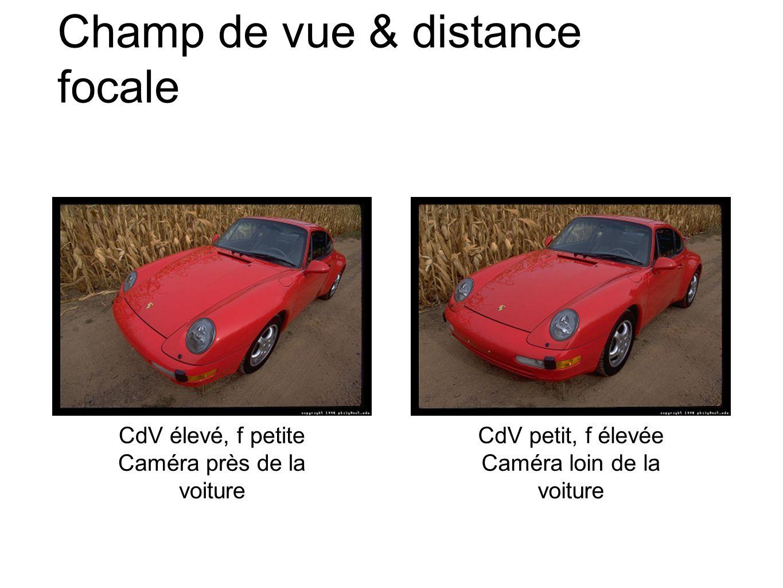 Champ de vue & distance focale