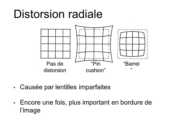 Distorsion radiale Causée par lentilles imparfaites