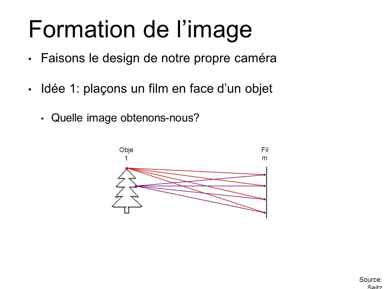 Formation de l'image Faisons le design de notre propre caméra
