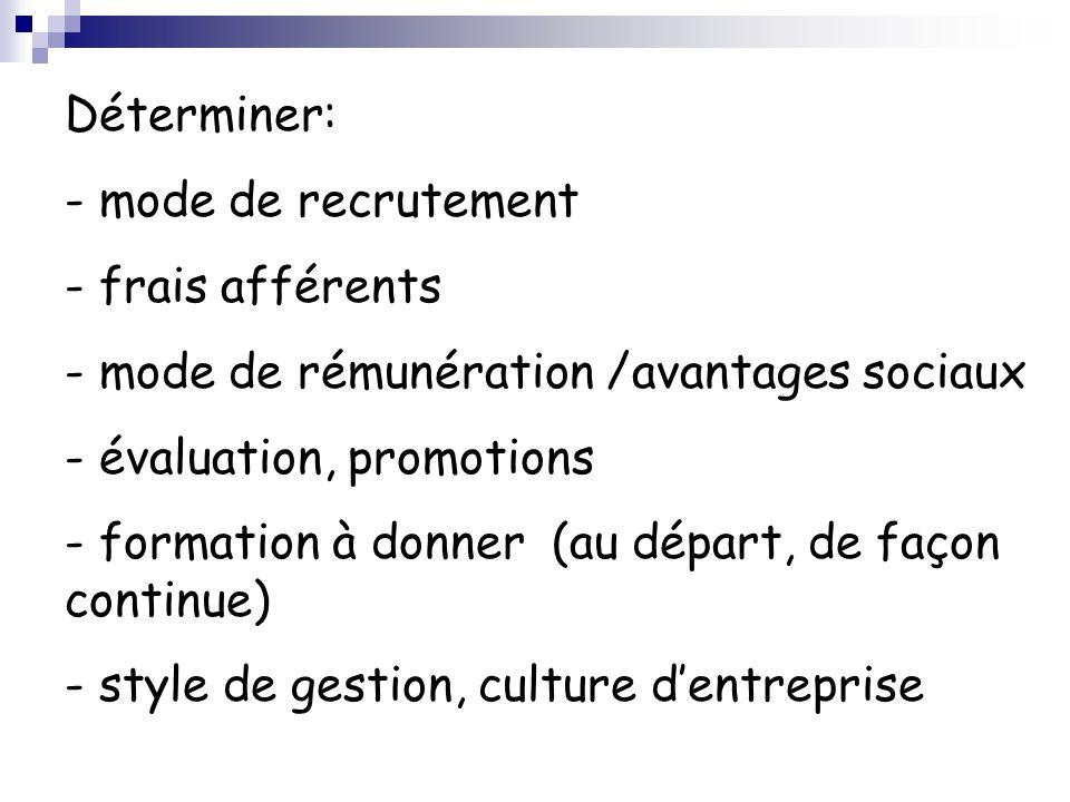 Déterminer: - mode de recrutement. - frais afférents. - mode de rémunération /avantages sociaux. - évaluation, promotions.