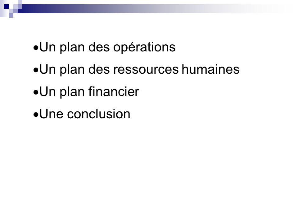 Un plan des opérations Un plan des ressources humaines Un plan financier Une conclusion