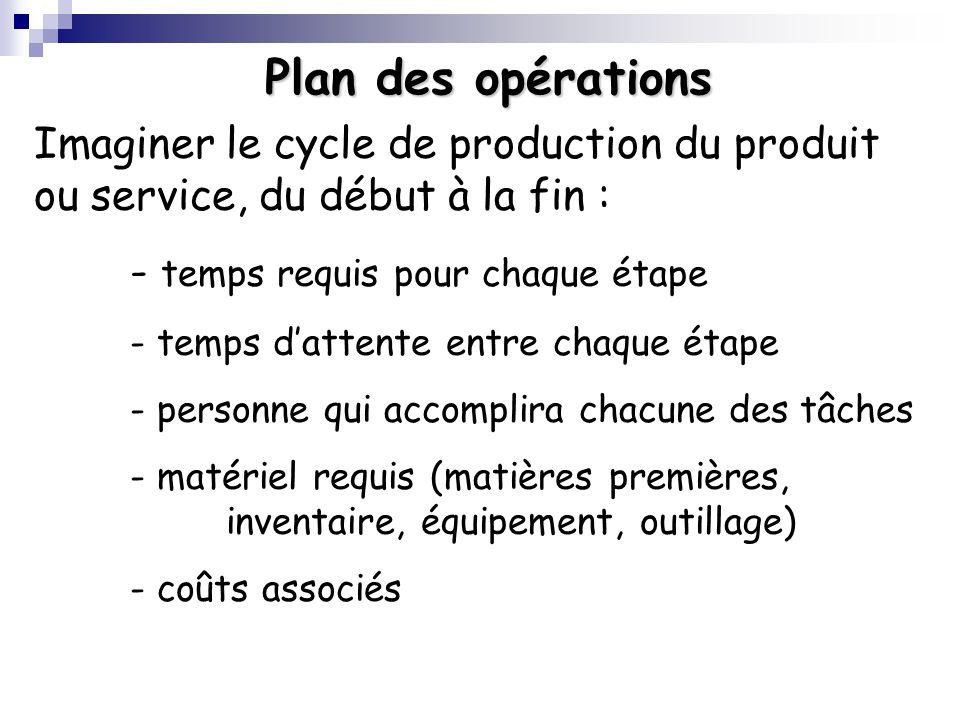 Plan des opérations Imaginer le cycle de production du produit ou service, du début à la fin : - temps requis pour chaque étape.