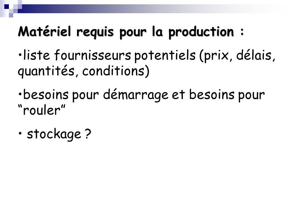 Matériel requis pour la production :