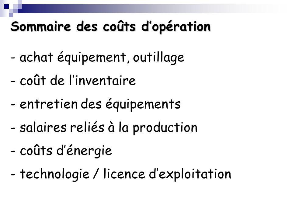Sommaire des coûts d'opération