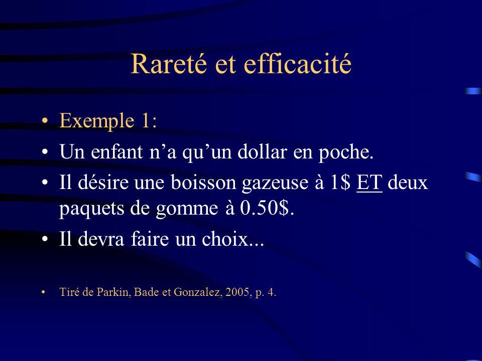 Rareté et efficacité Exemple 1: Un enfant n'a qu'un dollar en poche.