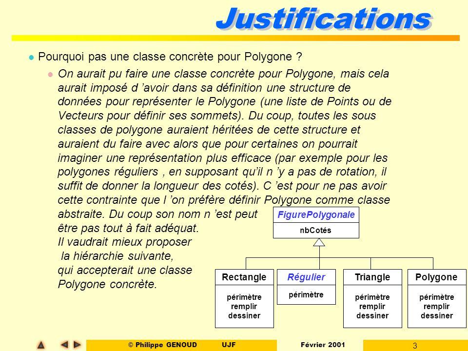 Justifications Pourquoi pas une classe concrète pour Polygone
