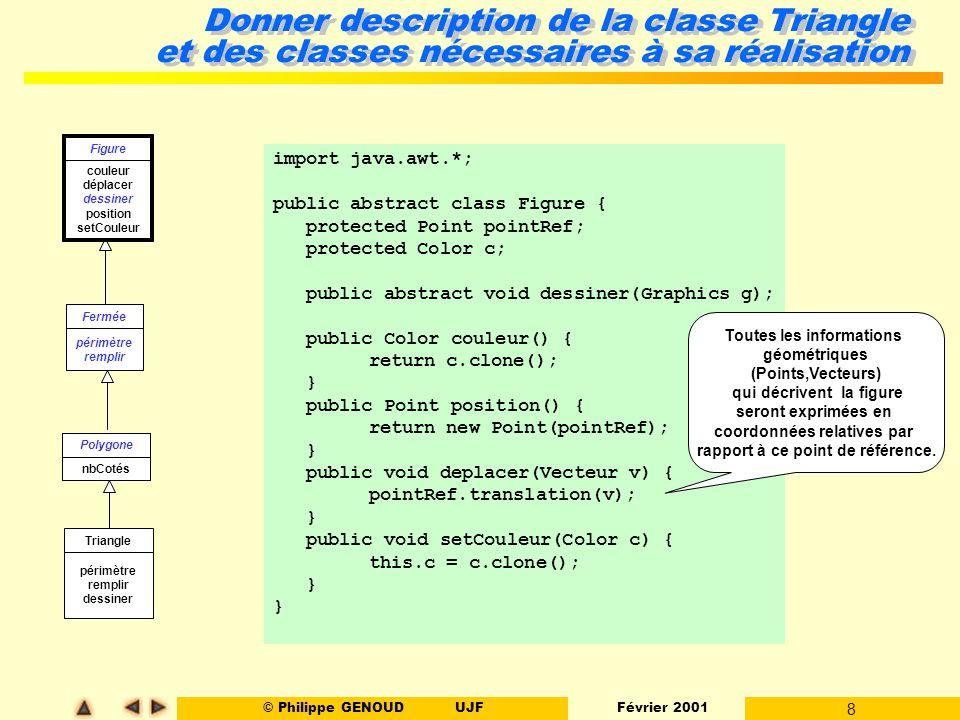 Donner description de la classe Triangle et des classes nécessaires à sa réalisation