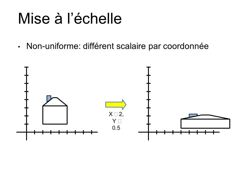 Mise à l'échelle Non-uniforme: différent scalaire par coordonnée