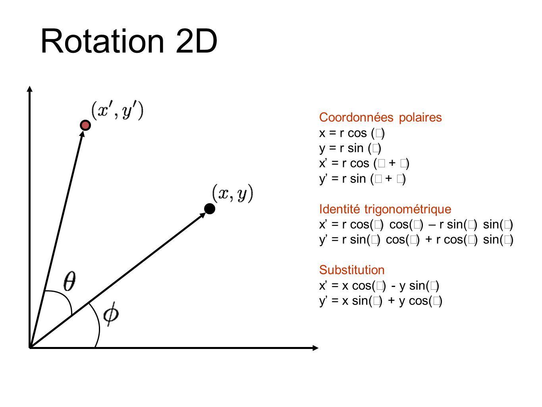 Rotation 2D Coordonnées polaires x = r cos (φ) y = r sin (φ)