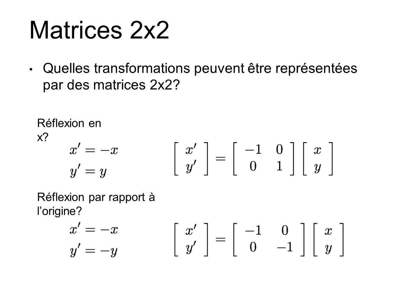 Matrices 2x2 Quelles transformations peuvent être représentées par des matrices 2x2 Réflexion en x
