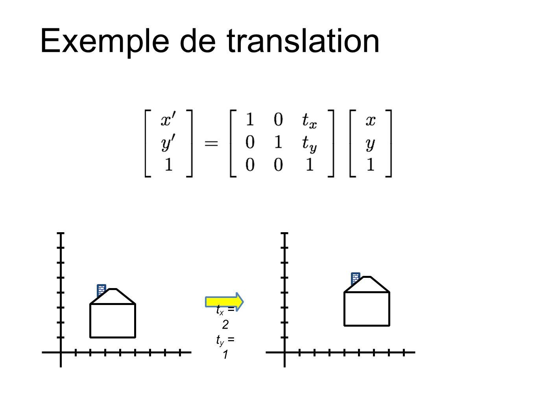 Exemple de translation