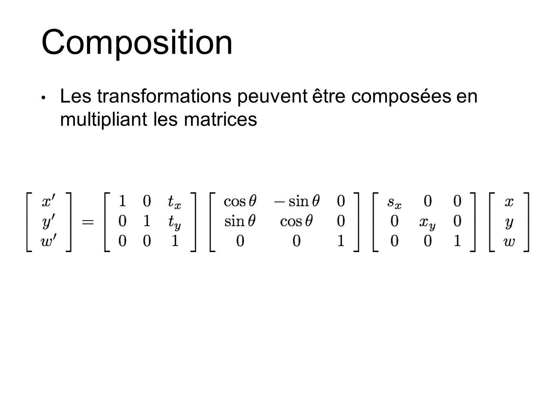 Composition Les transformations peuvent être composées en multipliant les matrices.