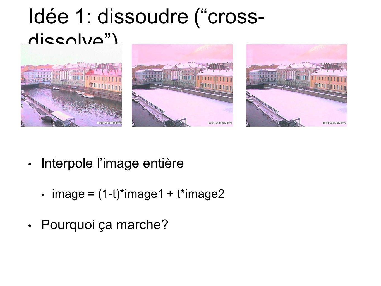 Idée 1: dissoudre ( cross-dissolve )