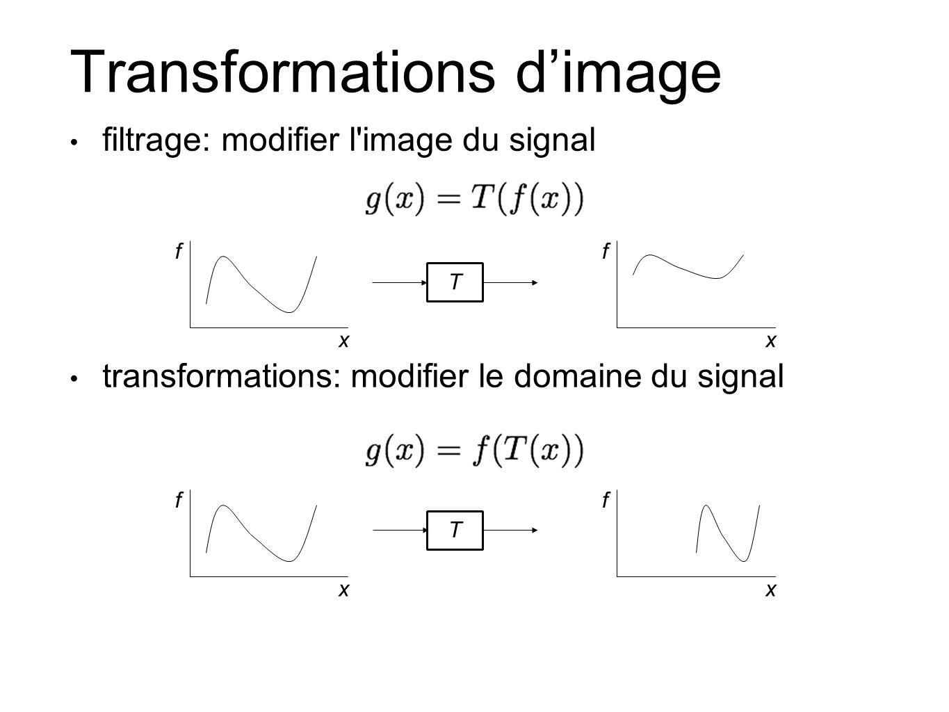 Transformations d'image
