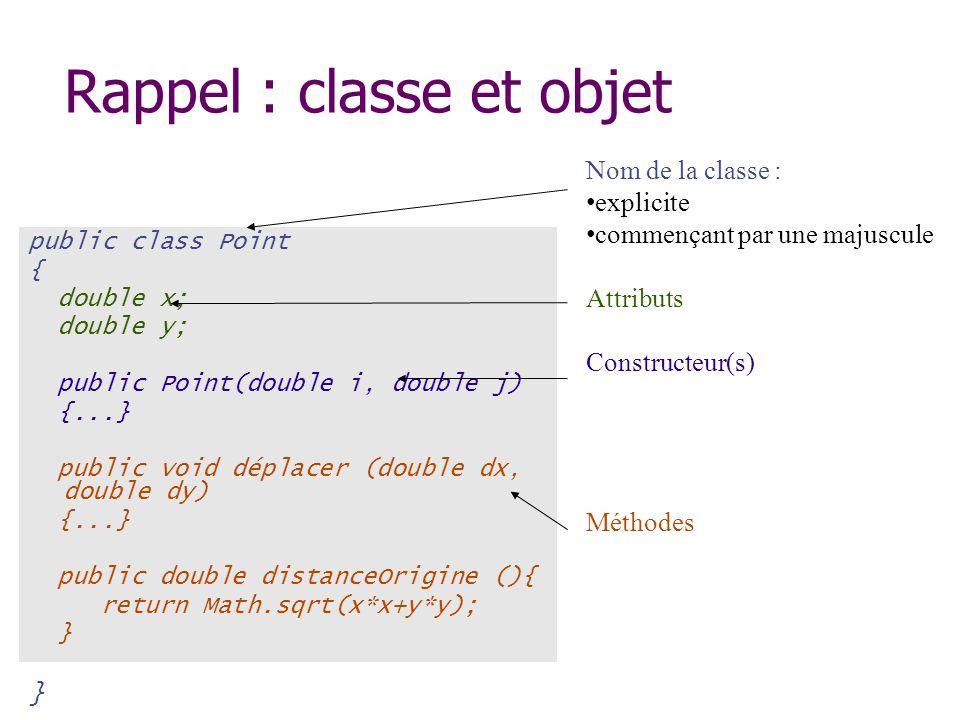 Rappel : classe et objet