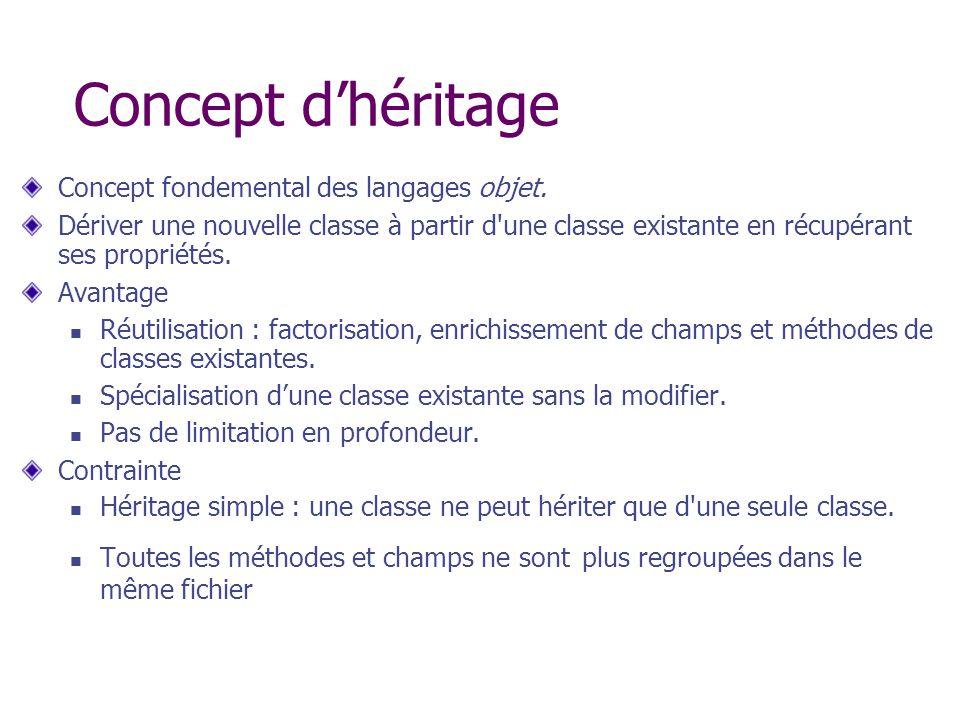 Concept d'héritage Concept fondemental des langages objet.