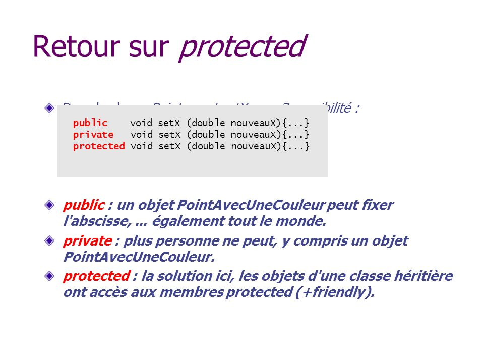 Retour sur protected Dans la classe Point pourt setX on a 3 possibilité :