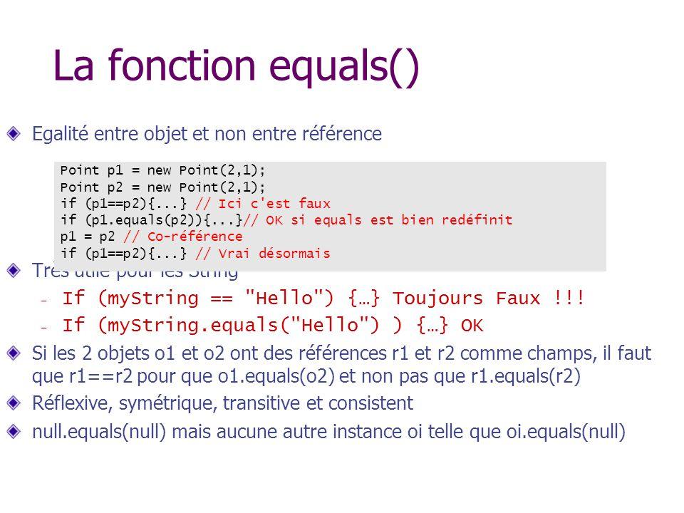 La fonction equals() Egalité entre objet et non entre référence