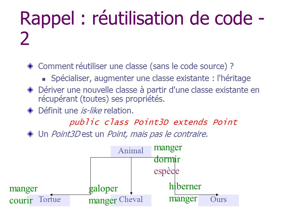 Rappel : réutilisation de code - 2