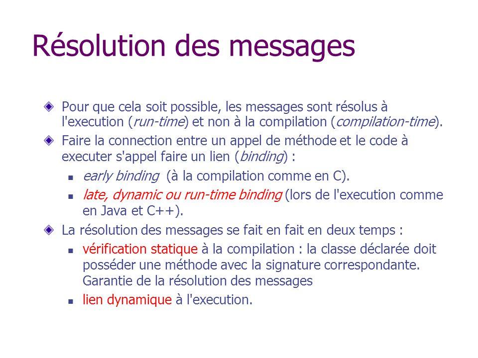 Résolution des messages