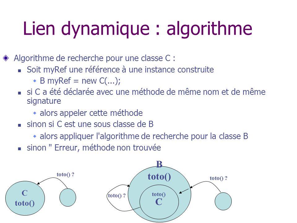 Lien dynamique : algorithme