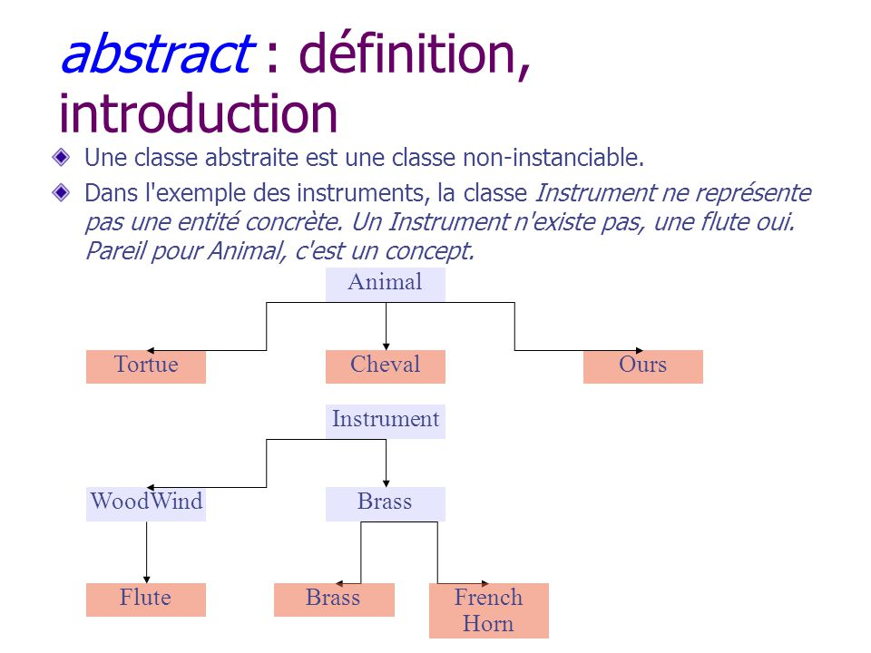 abstract : définition, introduction