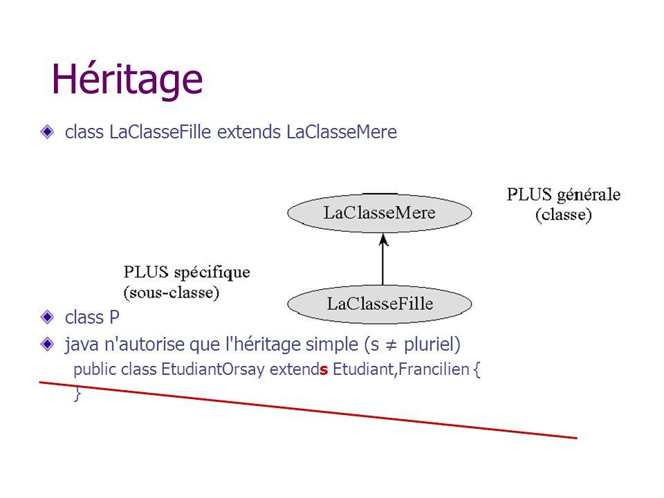 Héritage class LaClasseFille extends LaClasseMere