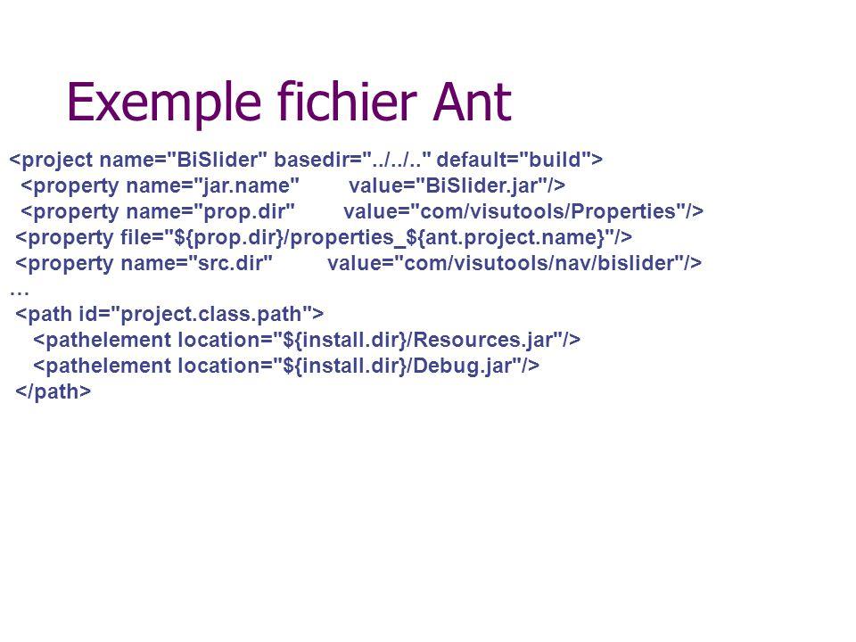 Exemple fichier Ant <project name= BiSlider basedir= ../../.. default= build > <property name= jar.name value= BiSlider.jar />