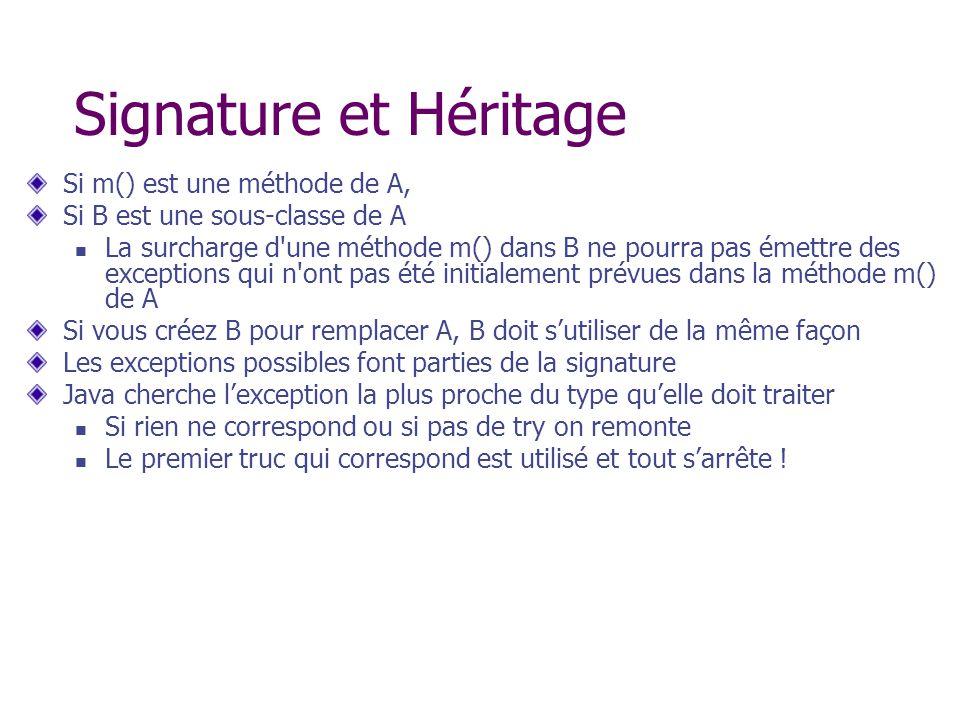 Signature et Héritage Si m() est une méthode de A,