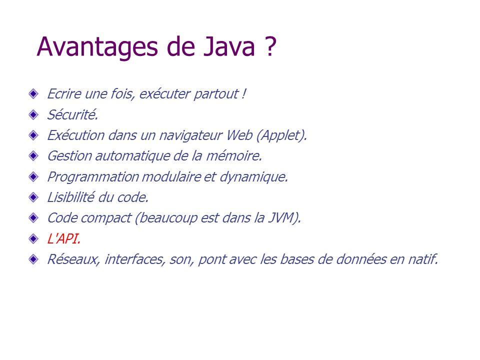 Avantages de Java Ecrire une fois, exécuter partout ! Sécurité.