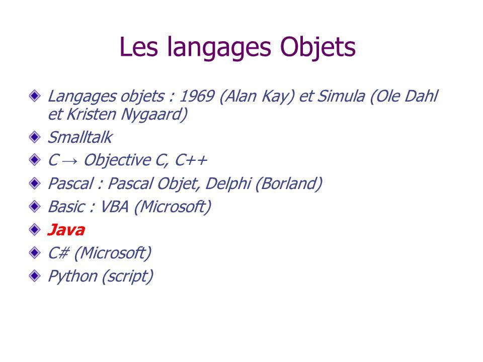 Les langages Objets Langages objets : 1969 (Alan Kay) et Simula (Ole Dahl et Kristen Nygaard) Smalltalk.
